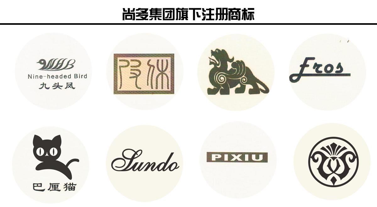 旗下商標.jpg